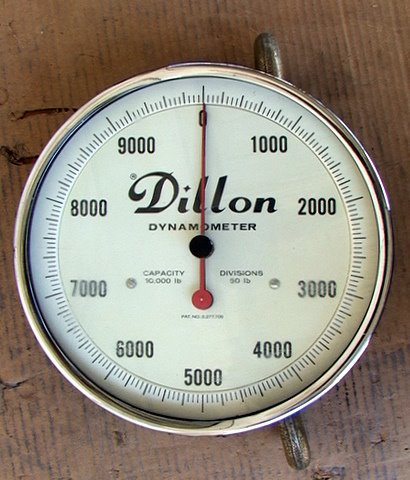 Dillon 550 Conversion Chart